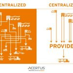 Comparison of a decentralized vs. centralized vehicle transport process