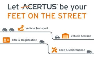 Let ACERTUS be your feet on the street